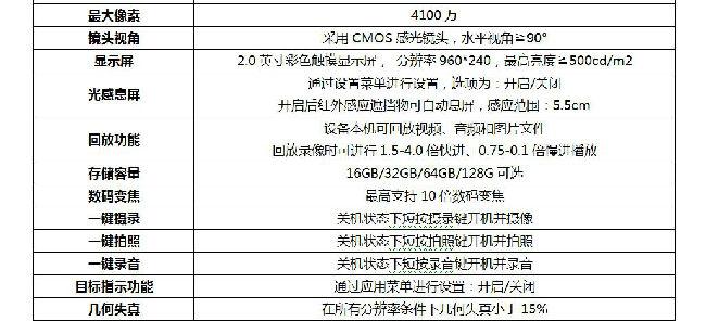 金刚8号酒精_4G执法记录仪--陕西铭扬电子科技有限公司